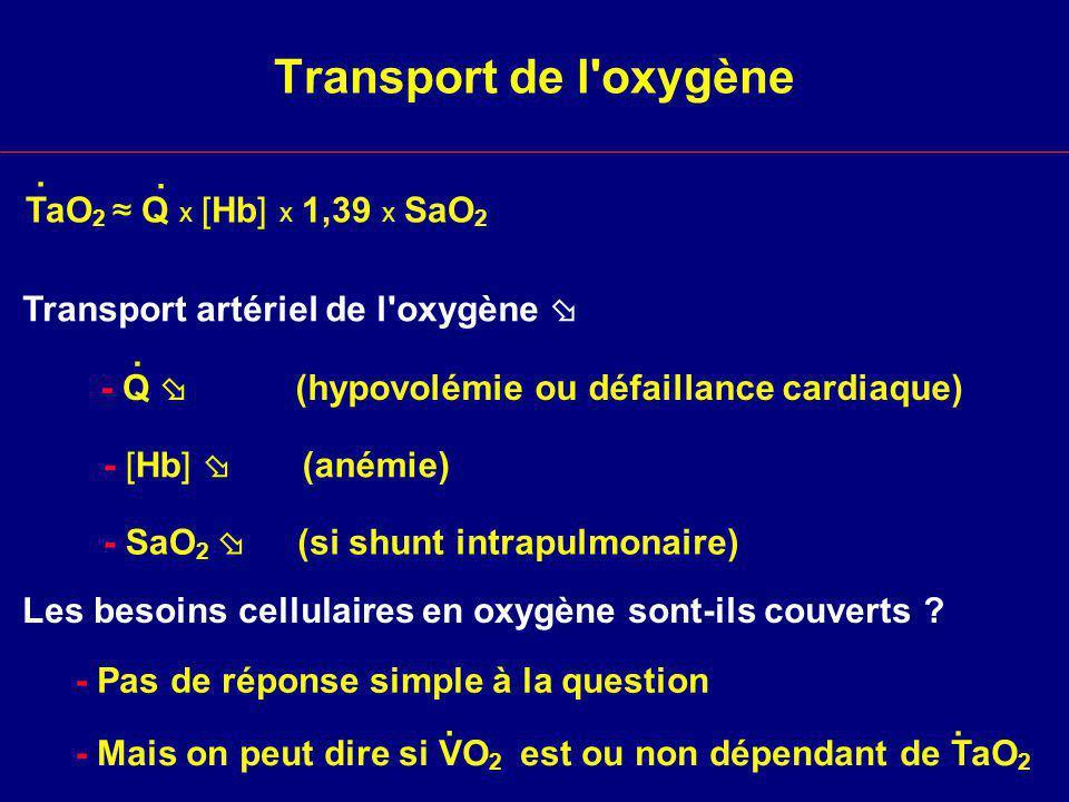 Transport de l oxygène . . TaO2 ≈ Q x [Hb] x 1,39 x SaO2